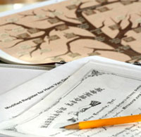 Degrees of consanguinity on inheritance | Cyprus