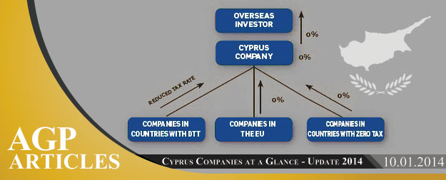 Cyprus Companies at a Glance | Update 2014