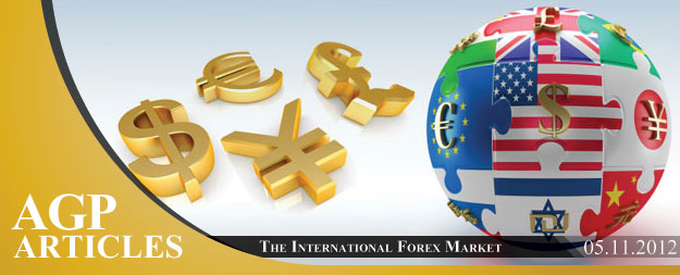The International Forex Market | An Overview